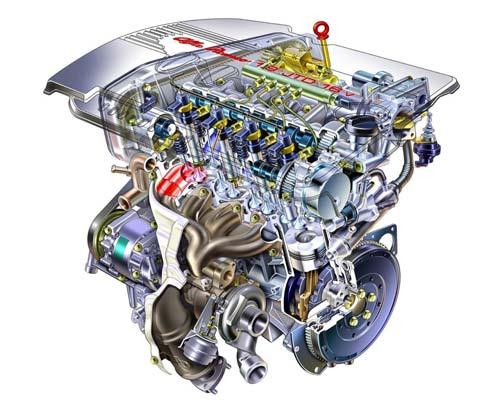 Сроки проведения экспертизы двигателя